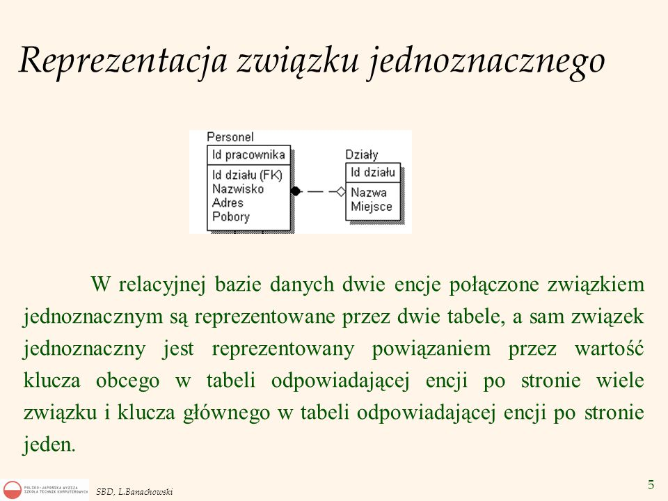 5 SBD, L.Banachowski Reprezentacja związku jednoznacznego W relacyjnej bazie danych dwie encje połączone związkiem jednoznacznym są reprezentowane przez dwie tabele, a sam związek jednoznaczny jest reprezentowany powiązaniem przez wartość klucza obcego w tabeli odpowiadającej encji po stronie wiele związku i klucza głównego w tabeli odpowiadającej encji po stronie jeden.