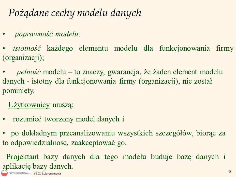 8 SBD, L.Banachowski Pożądane cechy modelu danych poprawność modelu; istotność każdego elementu modelu dla funkcjonowania firmy (organizacji); pełność modelu – to znaczy, gwarancja, że żaden element modelu danych - istotny dla funkcjonowania firmy (organizacji), nie został pominięty.