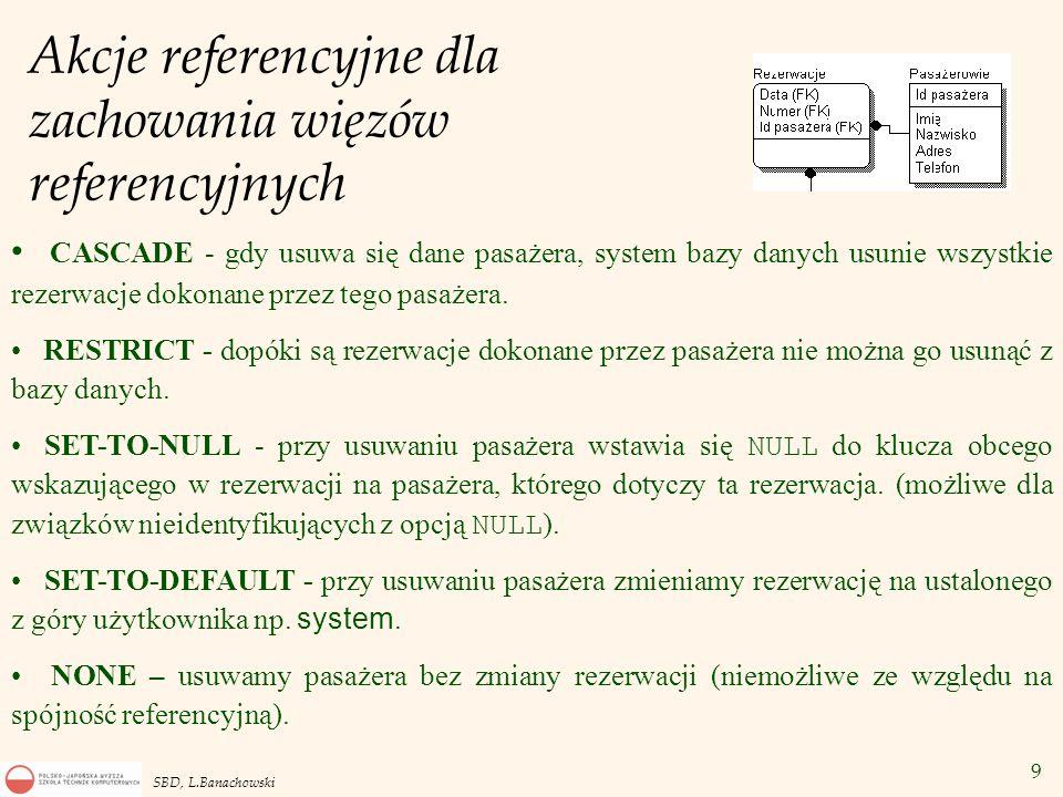 9 SBD, L.Banachowski Akcje referencyjne dla zachowania więzów referencyjnych CASCADE - gdy usuwa się dane pasażera, system bazy danych usunie wszystkie rezerwacje dokonane przez tego pasażera.