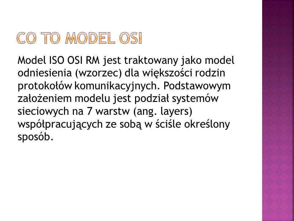 Model ISO OSI RM jest traktowany jako model odniesienia (wzorzec) dla większości rodzin protokołów komunikacyjnych. Podstawowym założeniem modelu jest