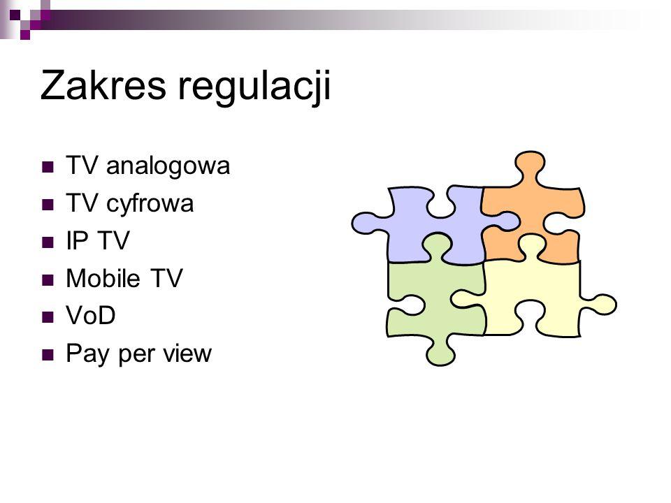 Zakres regulacji TV analogowa TV cyfrowa IP TV Mobile TV VoD Pay per view