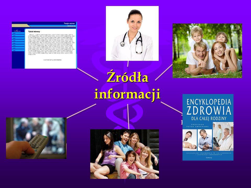 Źródła informacji Internet Lekarze Rodzina Znajomi i przyjaciele Książki i poradniki Telewizja i radio