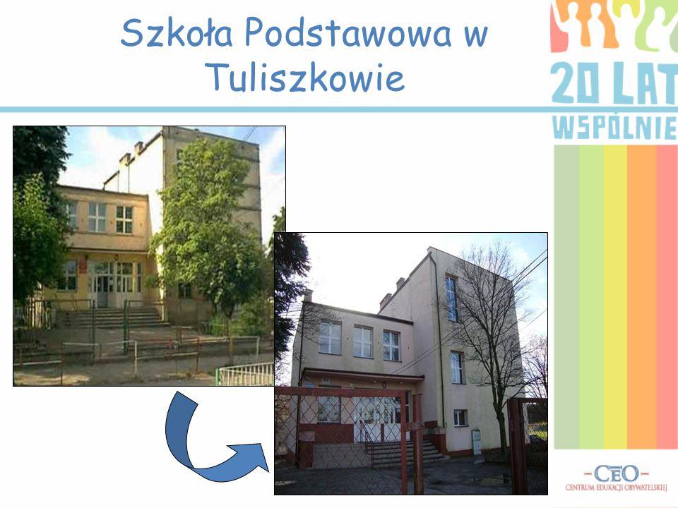 Szkoła Podstawowa w Tuliszkowie