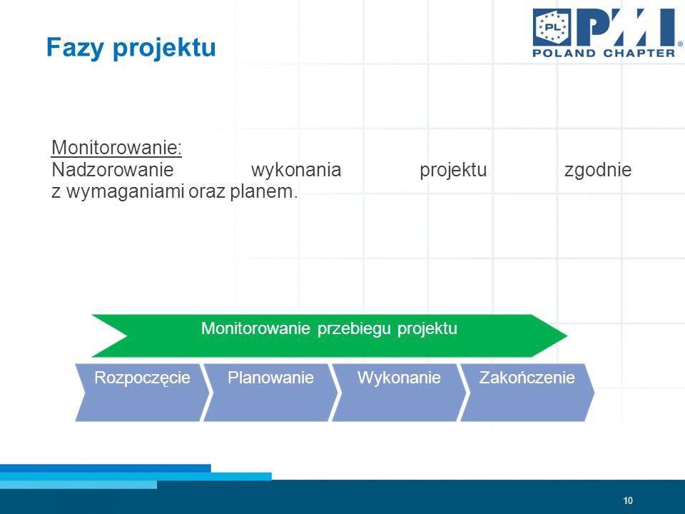 10 Fazy projektu Monitorowanie: Nadzorowanie wykonania projektu zgodnie z wymaganiami oraz planem.