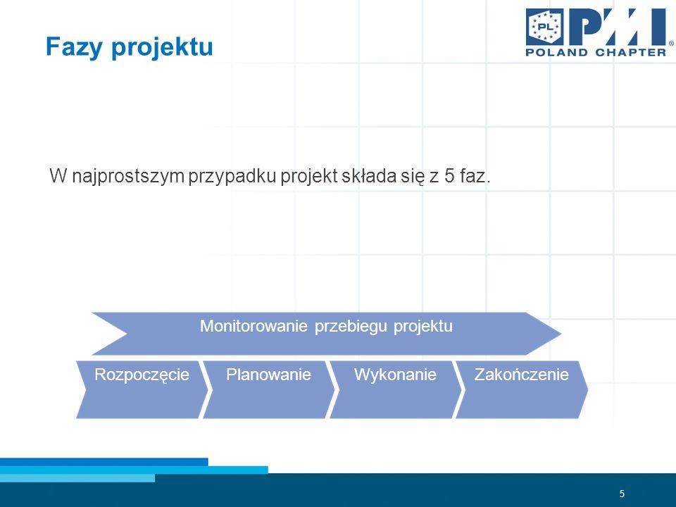 5 Fazy projektu W najprostszym przypadku projekt składa się z 5 faz.