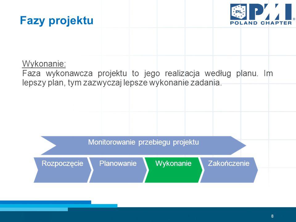 8 Fazy projektu Wykonanie: Faza wykonawcza projektu to jego realizacja według planu.