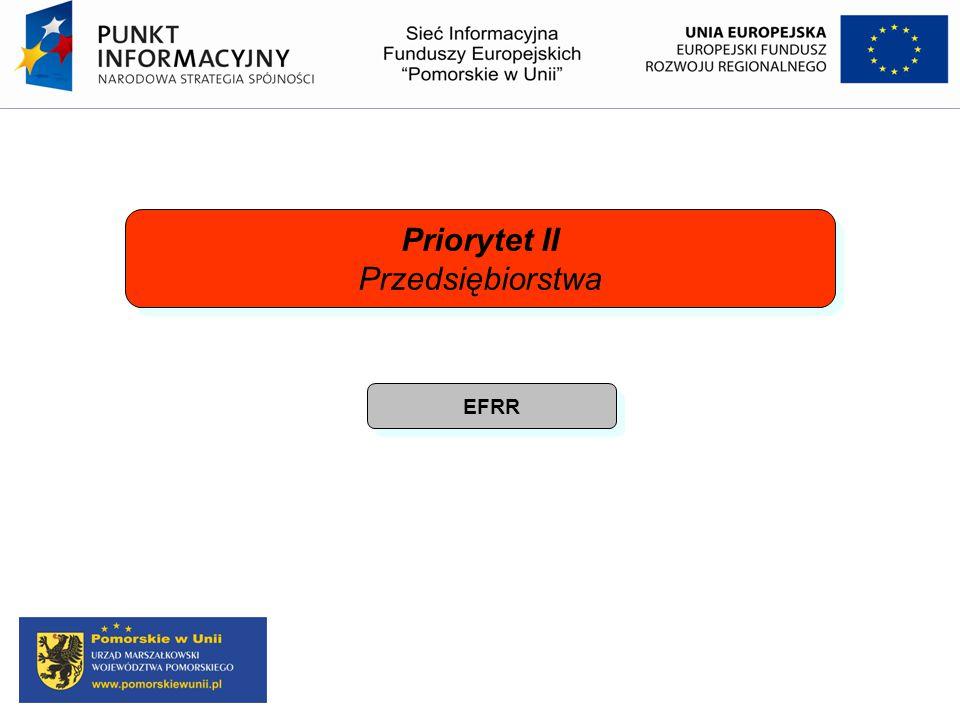 Priorytet II Przedsiębiorstwa Priorytet II Przedsiębiorstwa EFRR