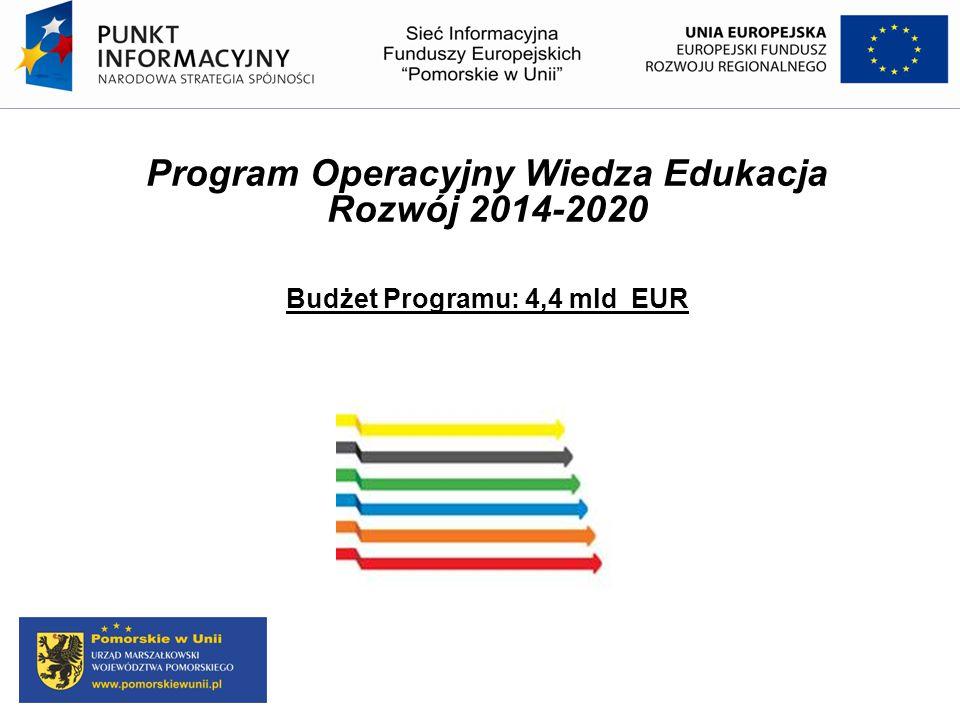 Program Operacyjny Wiedza Edukacja Rozwój 2014-2020 Budżet Programu: 4,4 mld EUR