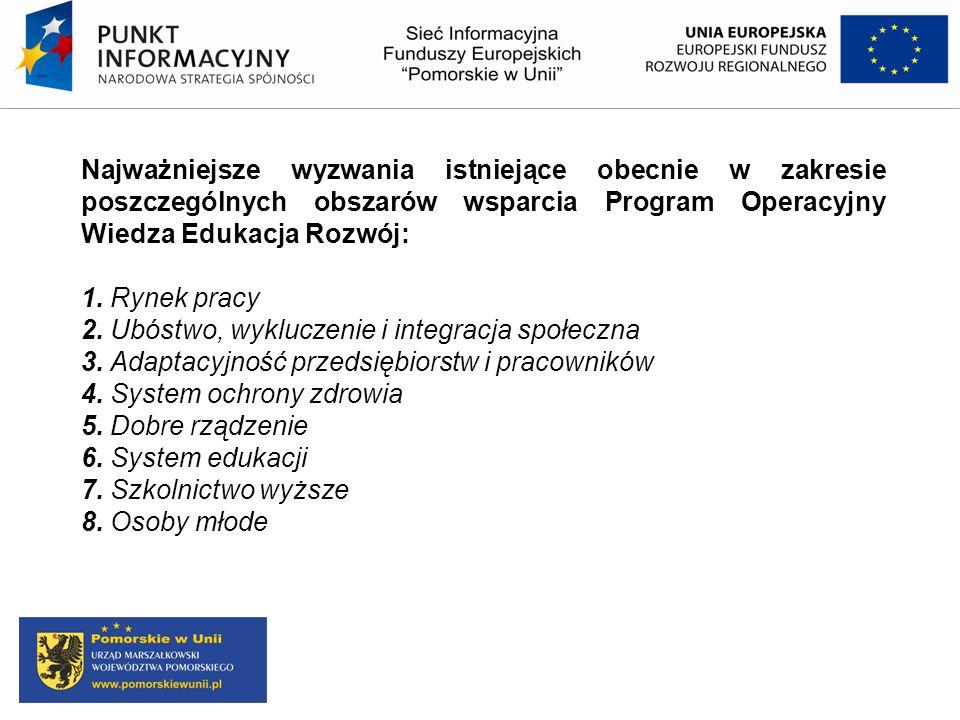 Najważniejsze wyzwania istniejące obecnie w zakresie poszczególnych obszarów wsparcia Program Operacyjny Wiedza Edukacja Rozwój: 1. Rynek pracy 2. Ubó