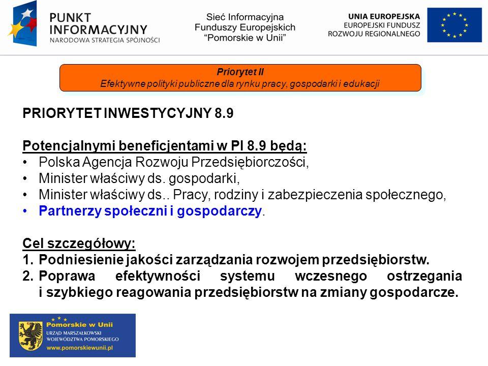 Priorytet II Efektywne polityki publiczne dla rynku pracy, gospodarki i edukacji Priorytet II Efektywne polityki publiczne dla rynku pracy, gospodarki