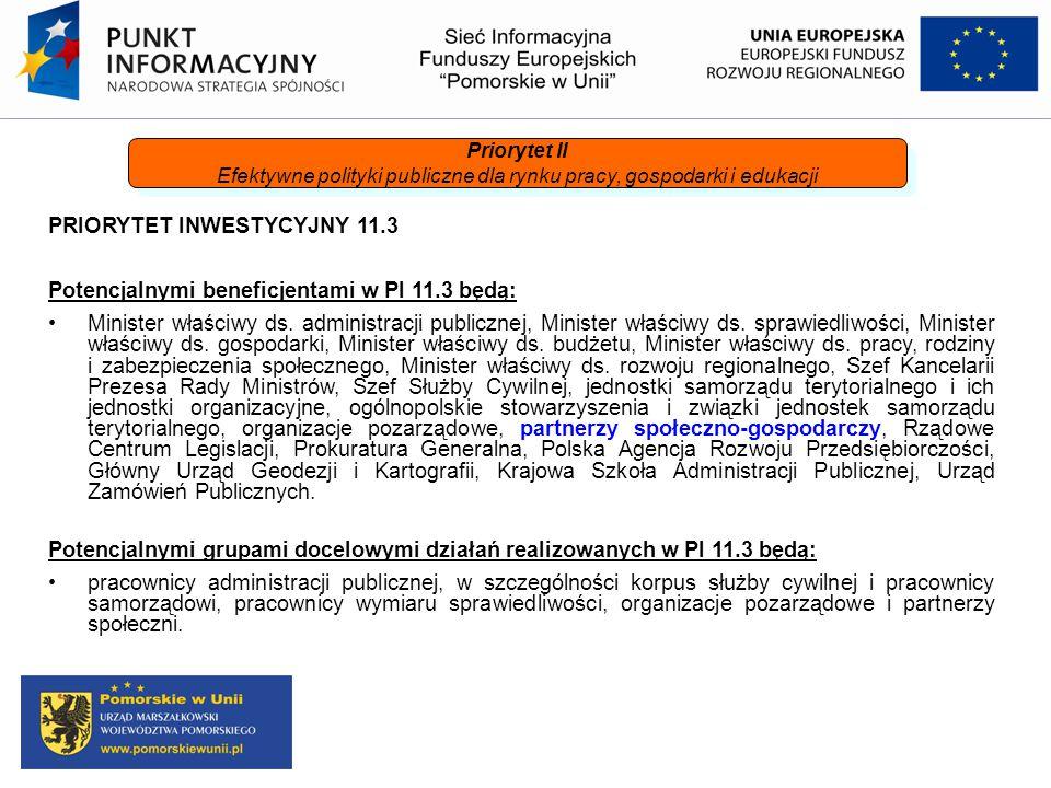 PRIORYTET INWESTYCYJNY 11.3 Potencjalnymi beneficjentami w PI 11.3 będą: Minister właściwy ds. administracji publicznej, Minister właściwy ds. sprawie