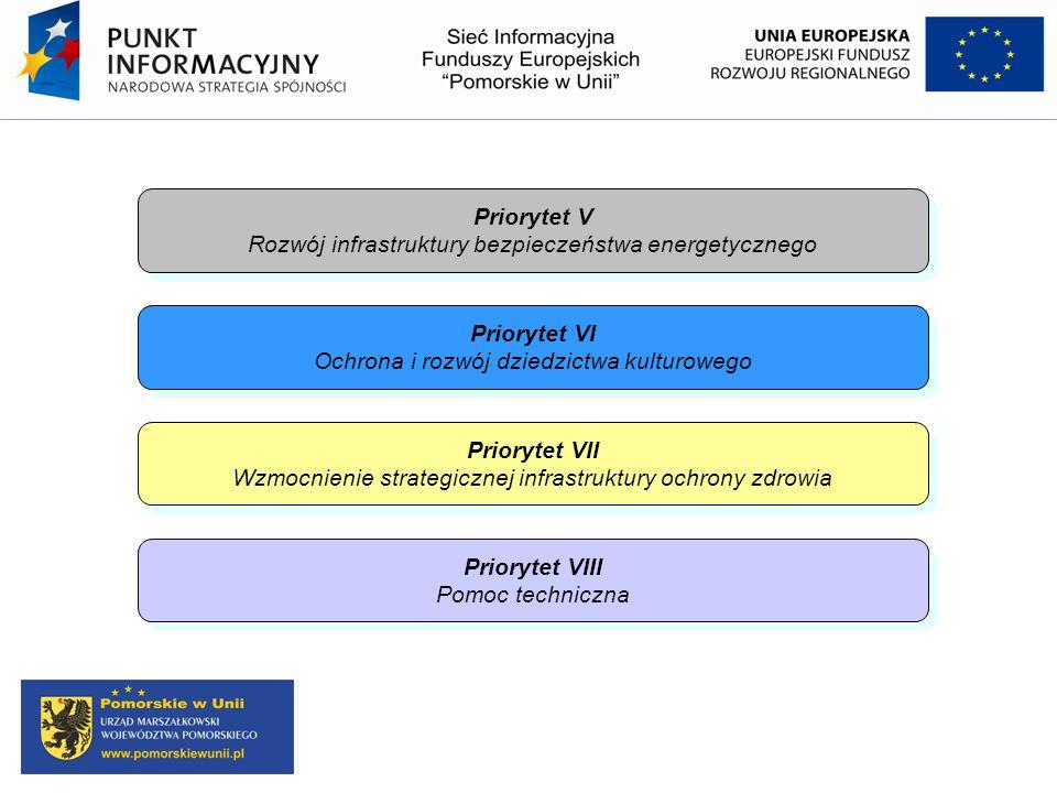 Priorytet V Rozwój infrastruktury bezpieczeństwa energetycznego Priorytet V Rozwój infrastruktury bezpieczeństwa energetycznego Priorytet VI Ochrona i