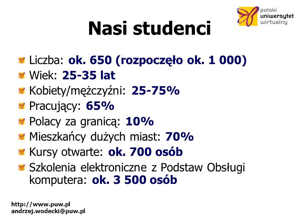 http://www.puw.pl andrzej.wodecki@puw.pl Nasi studenci Liczba: ok.