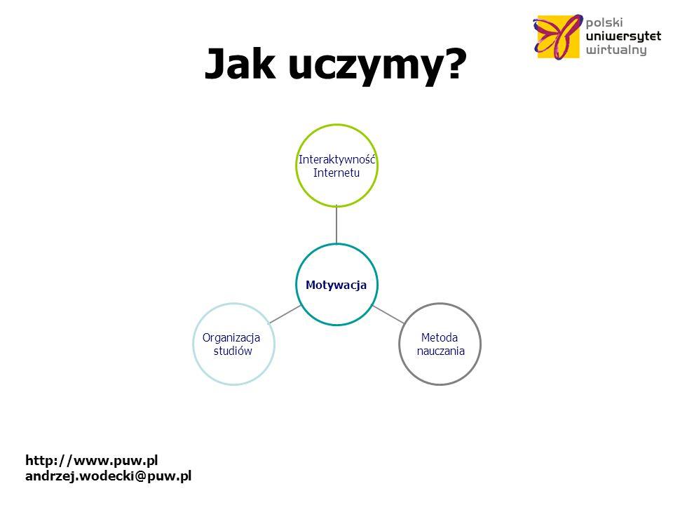 http://www.puw.pl andrzej.wodecki@puw.pl Jak uczymy.