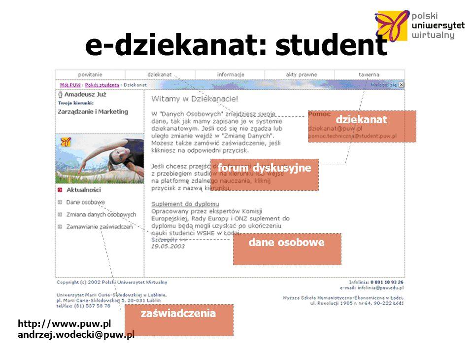 http://www.puw.pl andrzej.wodecki@puw.pl e-dziekanat: student dane osobowe zaświadczenia dziekanat forum dyskusyjne
