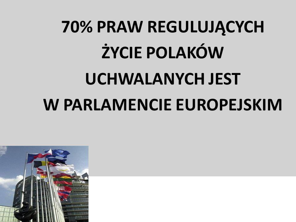 70% PRAW REGULUJĄCYCH ŻYCIE POLAKÓW UCHWALANYCH JEST W PARLAMENCIE EUROPEJSKIM www.europarl.europa.eu