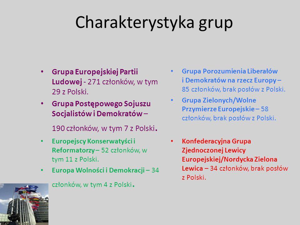 Charakterystyka grup Grupa Europejskiej Partii Ludowej - 271 członków, w tym 29 z Polski. Grupa Postępowego Sojuszu Socjalistów i Demokratów – 190 czł