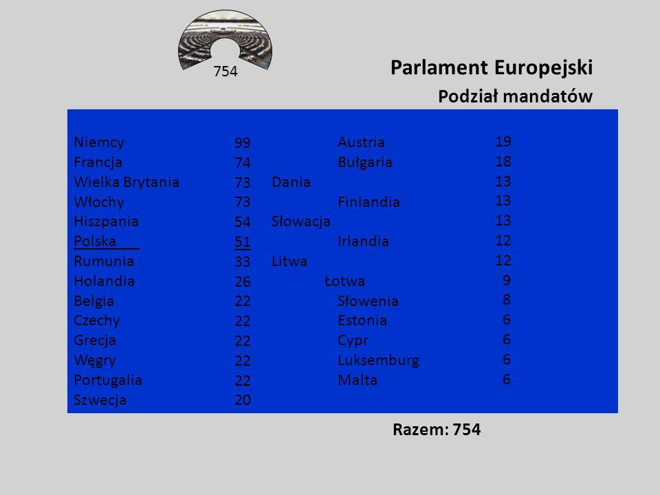 Parlament Europejski Podział mandatów NiemcyAustria Francja Bułgaria Wielka Brytania Dania Włochy Finlandia Hiszpania Słowacja Polska Irlandia Rumunia