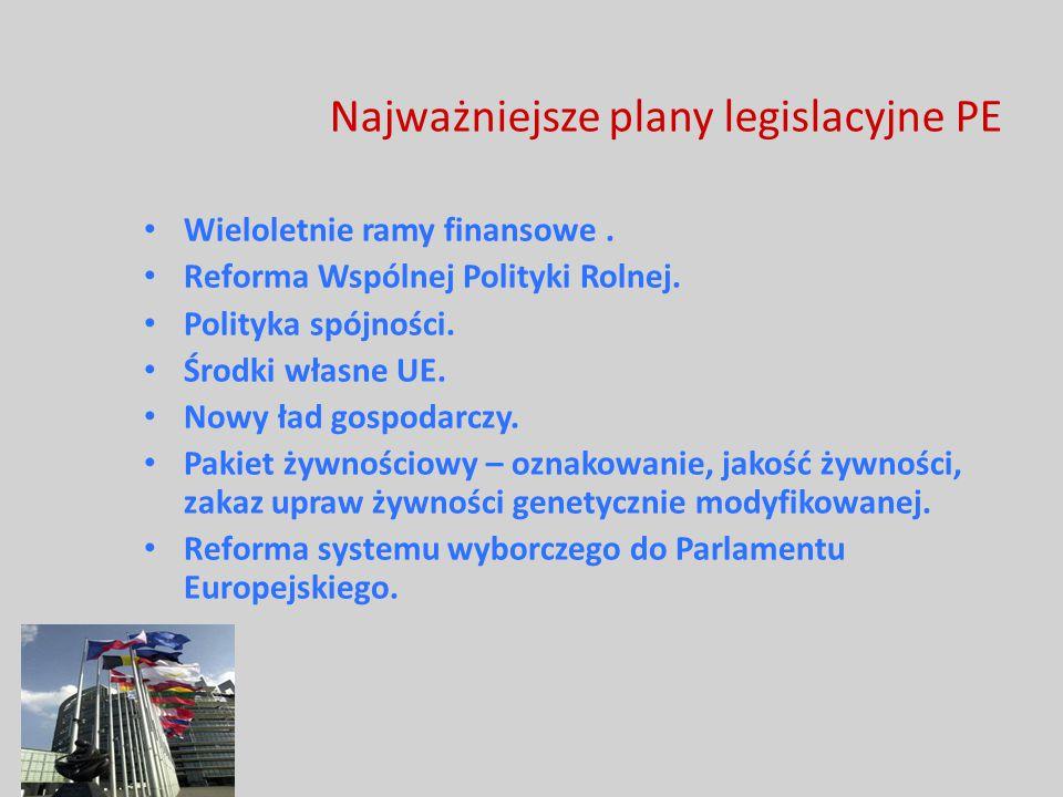 Najważniejsze plany legislacyjne PE Wieloletnie ramy finansowe. Reforma Wspólnej Polityki Rolnej. Polityka spójności. Środki własne UE. Nowy ład gospo