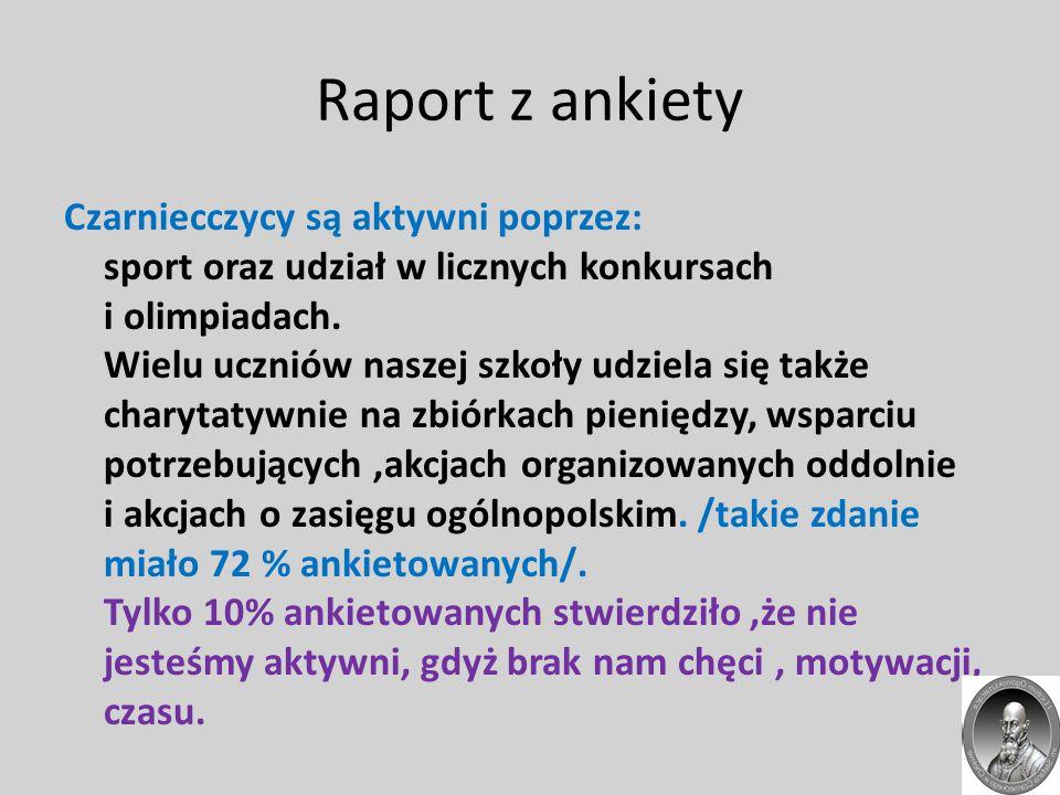 Raport z ankiety Czarniecczycy są aktywni poprzez: sport oraz udział w licznych konkursach i olimpiadach. Wielu uczniów naszej szkoły udziela się takż