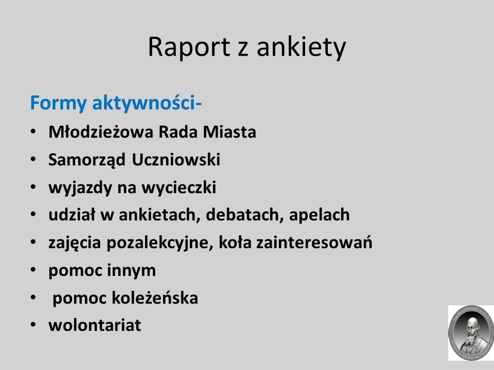 Raport z ankiety Formy aktywności- Młodzieżowa Rada Miasta Samorząd Uczniowski wyjazdy na wycieczki udział w ankietach, debatach, apelach zajęcia poza
