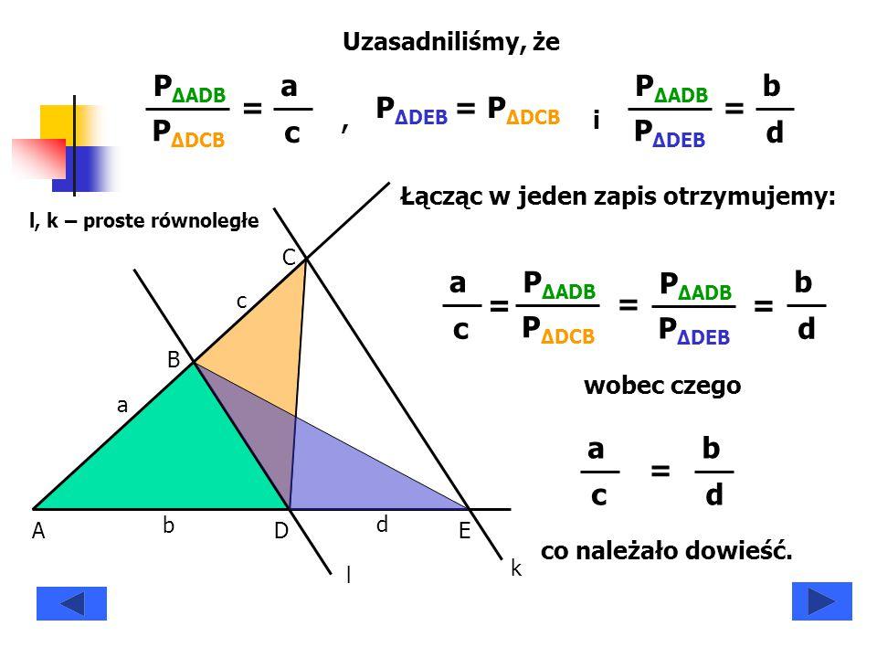 Można udowodnić, że z twierdzenia Talesa wynikają też inne proporcje, często wykorzystywane przy rozwiązywaniu zadań: l, k – proste równoległe kl a b c d a c = b d a b = c d a b = a+c b+d a+c a = b+d b Założenie: Teza: x y x b = y b+d x a = y a+c