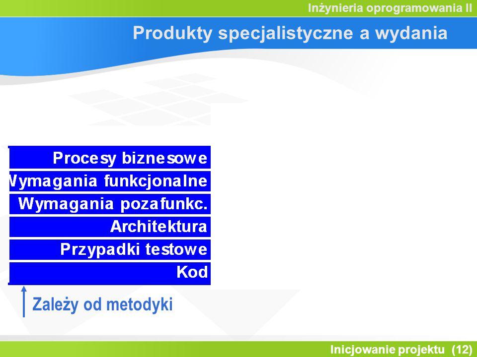 Inicjowanie projektu (12) Inżynieria oprogramowania II Produkty specjalistyczne a wydania Zależy od metodyki