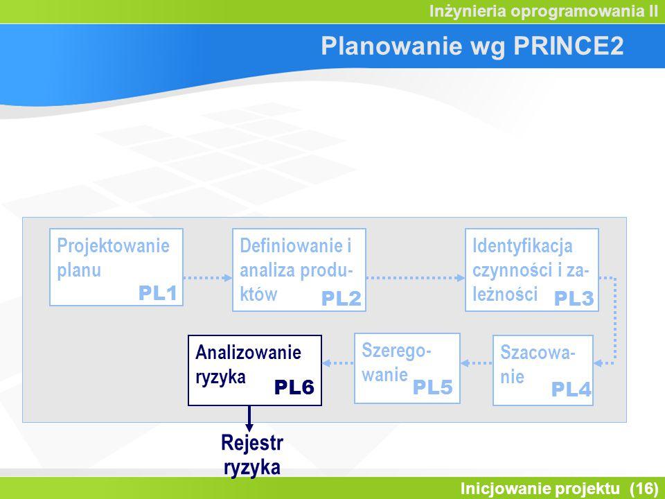 Inicjowanie projektu (16) Inżynieria oprogramowania II Projektowanie planu Definiowanie i analiza produ- któw Identyfikacja czynności i za- leżności A