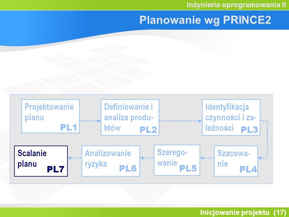 Inicjowanie projektu (17) Inżynieria oprogramowania II Projektowanie planu Definiowanie i analiza produ- któw Identyfikacja czynności i za- leżności A