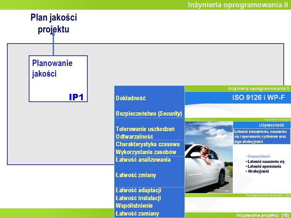 Inicjowanie projektu (3) Inżynieria oprogramowania II Zdefiniowanie mechanizmów kontroli Planowanie jakości Planowanie projektu Dopracowanie spojrzenia biz.