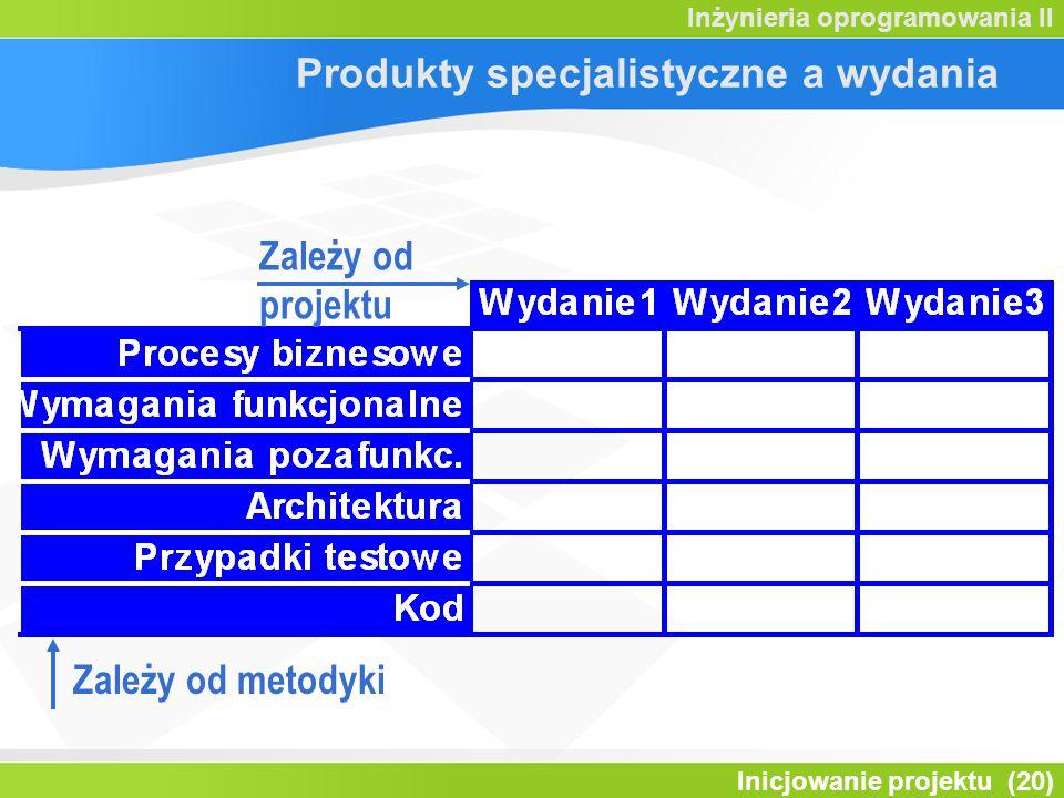 Inicjowanie projektu (20) Inżynieria oprogramowania II Produkty specjalistyczne a wydania Zależy od metodyki Zależy od projektu