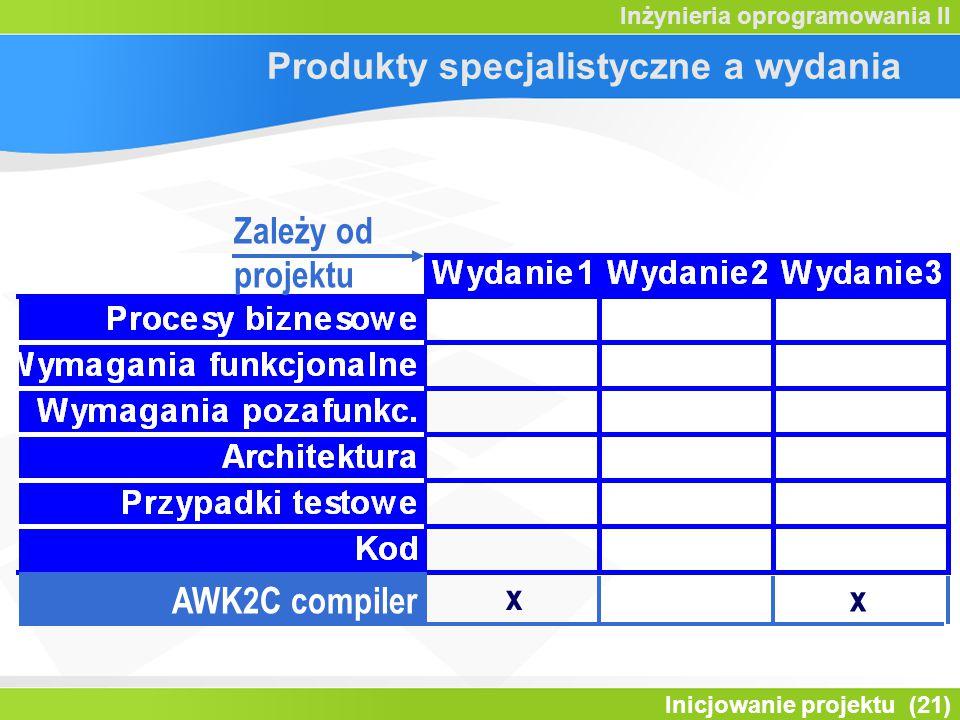 Inicjowanie projektu (21) Inżynieria oprogramowania II Produkty specjalistyczne a wydania Zależy od projektu AWK2C compiler x x