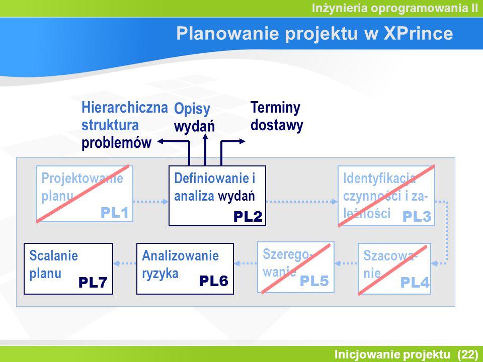 Inicjowanie projektu (22) Inżynieria oprogramowania II Projektowanie planu Definiowanie i analiza wydań Identyfikacja czynności i za- leżności Analizo