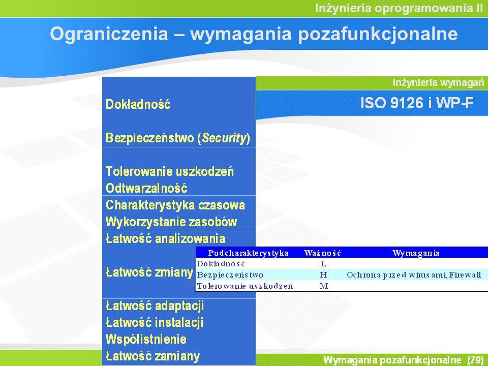 Inicjowanie projektu (26) Inżynieria oprogramowania II Ograniczenia – wymagania pozafunkcjonalne