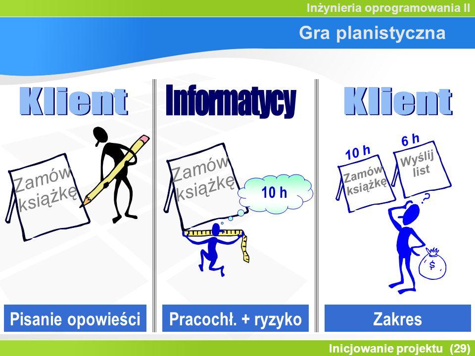 Inicjowanie projektu (29) Inżynieria oprogramowania II Gra planistyczna Pisanie opowieści Zamów książkę 10 h Pracochł. + ryzykoZakres Zamów książkę Wy