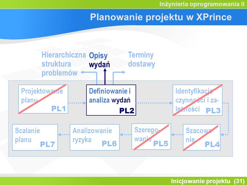 Inicjowanie projektu (31) Inżynieria oprogramowania II Projektowanie planu Definiowanie i analiza wydań Identyfikacja czynności i za- leżności Analizo