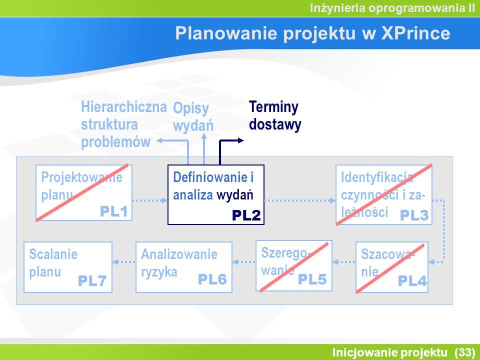 Inicjowanie projektu (33) Inżynieria oprogramowania II Projektowanie planu Definiowanie i analiza wydań Identyfikacja czynności i za- leżności Analizo