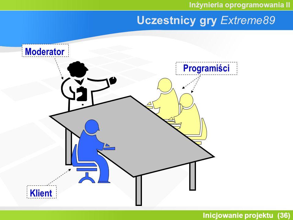 Inicjowanie projektu (36) Inżynieria oprogramowania II Uczestnicy gry Extreme89 Programiści Klient Moderator