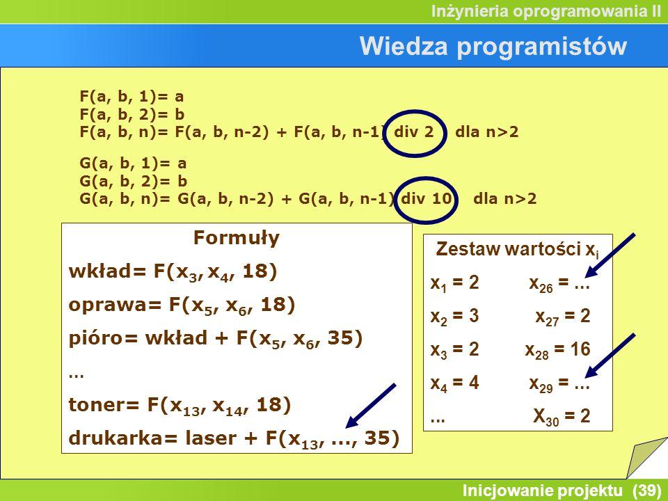 Inicjowanie projektu (39) Inżynieria oprogramowania II Wiedza programistów F(a, b, 1)= a F(a, b, 2)= b F(a, b, n)= F(a, b, n-2) + F(a, b, n-1) div 2 d