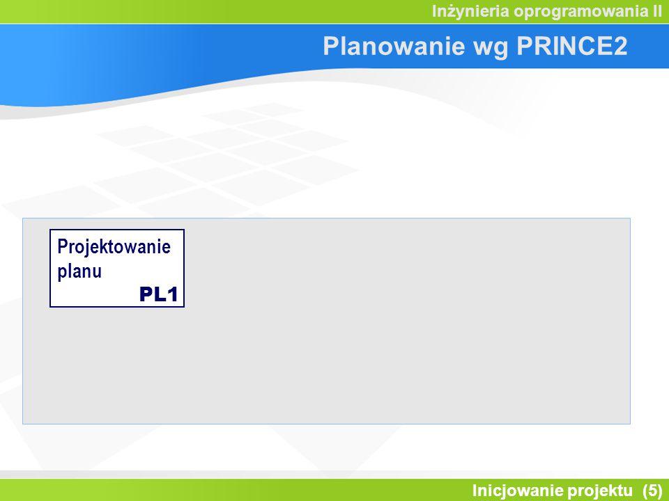 Inicjowanie projektu (6) Inżynieria oprogramowania II Projektowanie planu Definiowanie i analiza produ- któw PL1 PL2 Standard.
