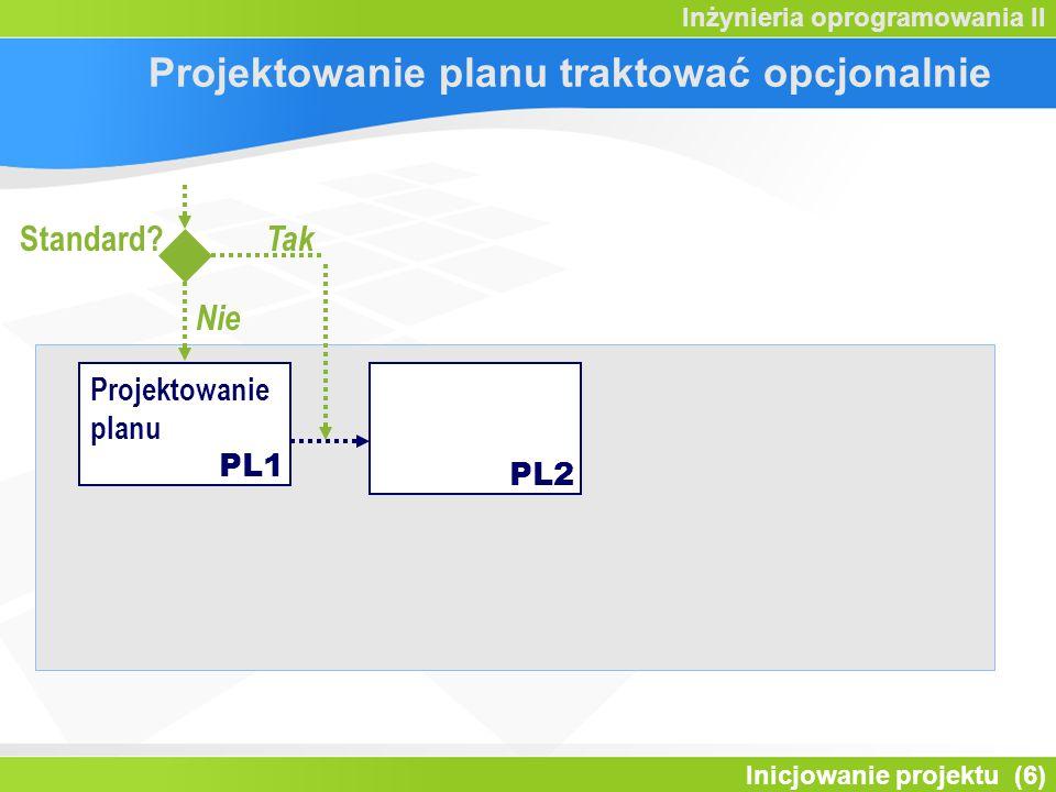 Inicjowanie projektu (6) Inżynieria oprogramowania II Projektowanie planu Definiowanie i analiza produ- któw PL1 PL2 Standard? Nie Tak Projektowanie p