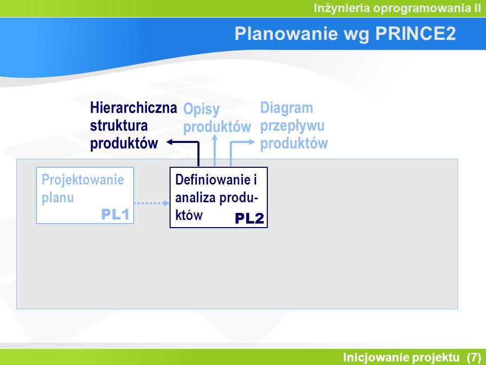 Inicjowanie projektu (7) Inżynieria oprogramowania II Projektowanie planu Definiowanie i analiza produ- któw PL1 PL2 Planowanie wg PRINCE2 Hierarchicz