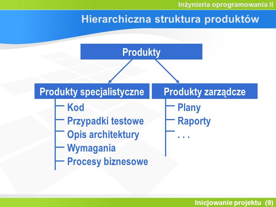 Inicjowanie projektu (9) Inżynieria oprogramowania II Hierarchiczna struktura produktów Produkty specjalistyczneProdukty zarządcze Produkty Plany Rapo