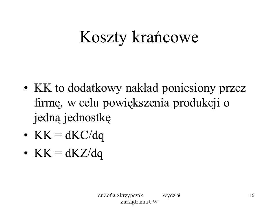 dr Zofia Skrzypczak Wydział Zarządzania UW 16 Koszty krańcowe KK to dodatkowy nakład poniesiony przez firmę, w celu powiększenia produkcji o jedną jednostkę KK = dKC/dq KK = dKZ/dq