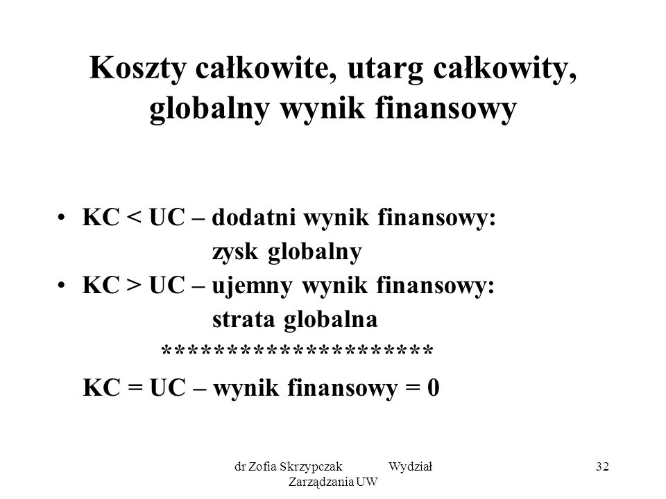 dr Zofia Skrzypczak Wydział Zarządzania UW 32 Koszty całkowite, utarg całkowity, globalny wynik finansowy KC < UC – dodatni wynik finansowy: zysk globalny KC > UC – ujemny wynik finansowy: strata globalna ********************* KC = UC – wynik finansowy = 0