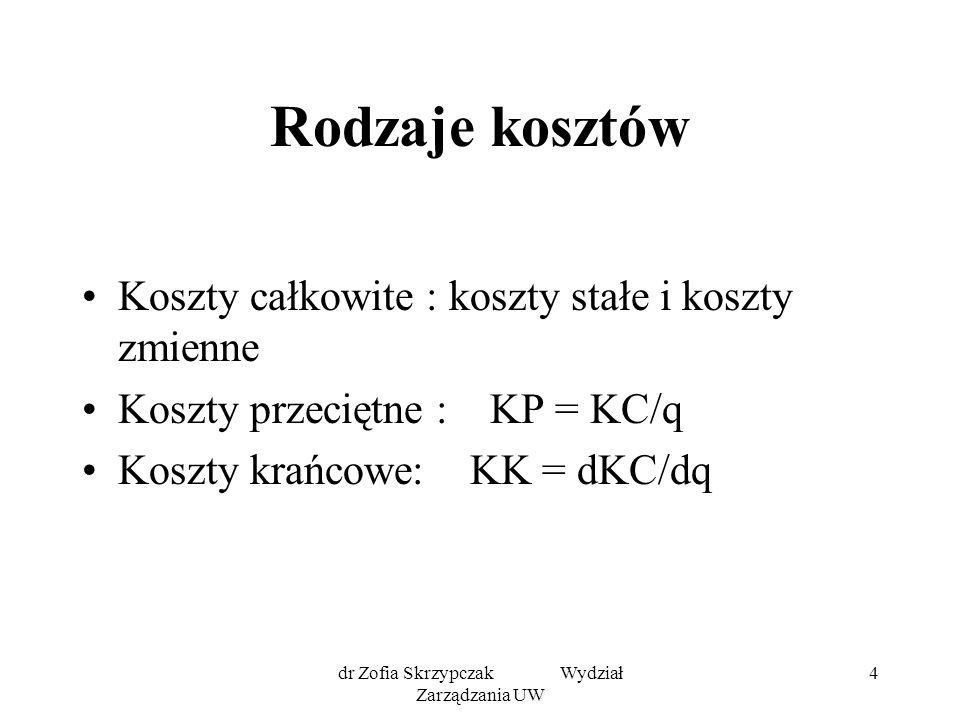 dr Zofia Skrzypczak Wydział Zarządzania UW 4 Rodzaje kosztów Koszty całkowite : koszty stałe i koszty zmienne Koszty przeciętne : KP = KC/q Koszty krańcowe: KK = dKC/dq
