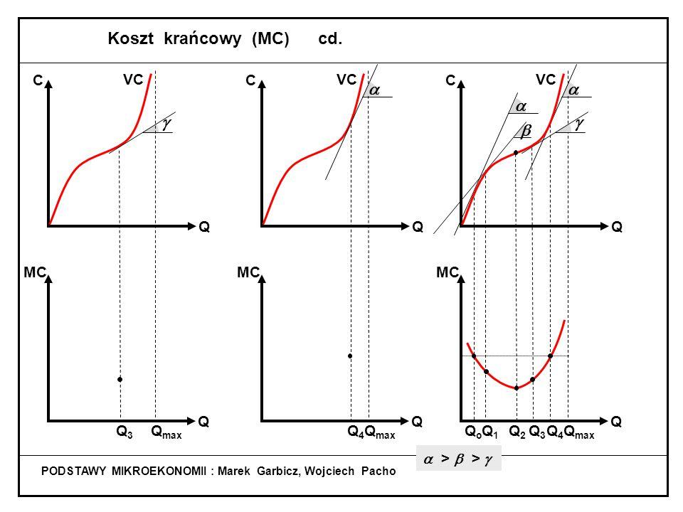 PODSTAWY MIKROEKONOMII : Marek Garbicz, Wojciech Pacho Koszt krańcowy (MC)  >  QoQo Q max C Q Q MC  VC Q1Q1 Q max C Q Q MC  VC Q2Q2 Q max VC min M