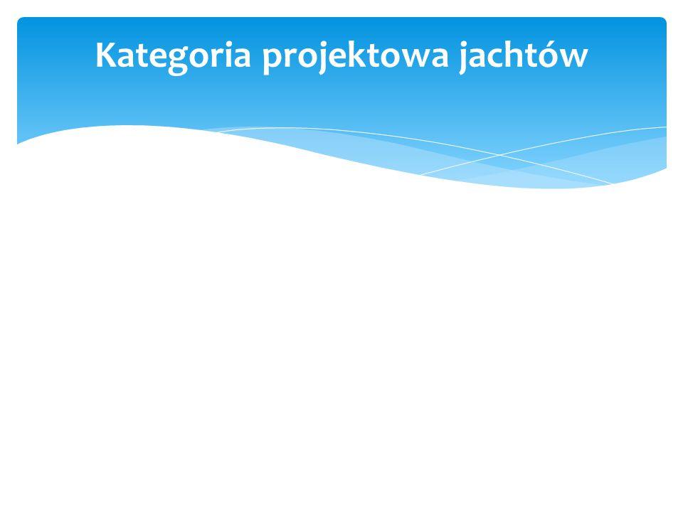 Kategoria projektowa jachtów