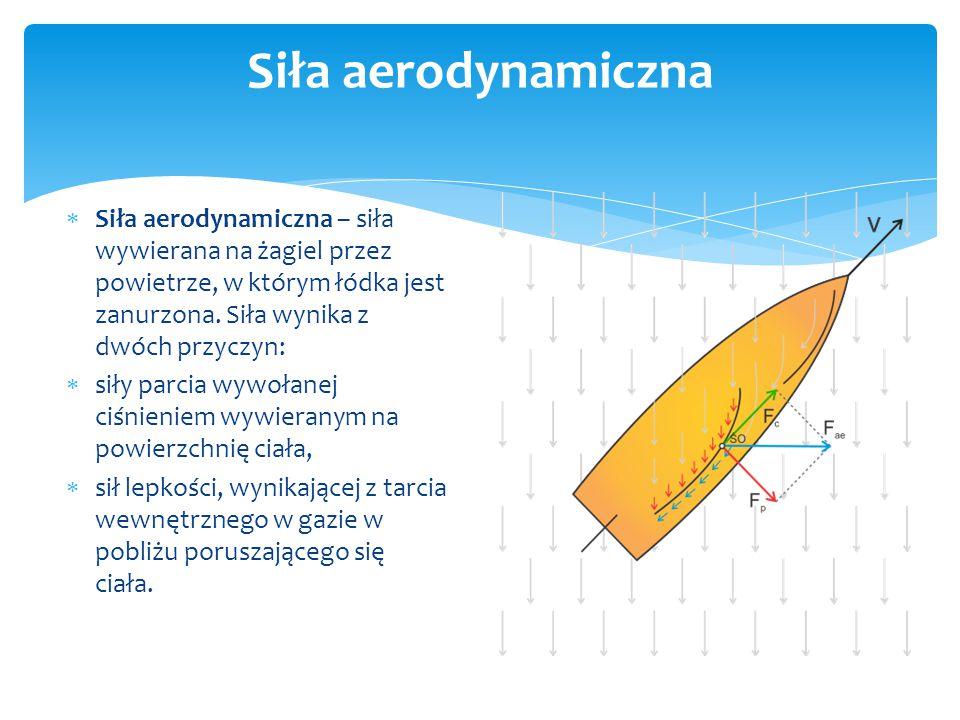 Siła aerodynamiczna  Siła aerodynamiczna – siła wywierana na żagiel przez powietrze, w którym łódka jest zanurzona. Siła wynika z dwóch przyczyn:  s