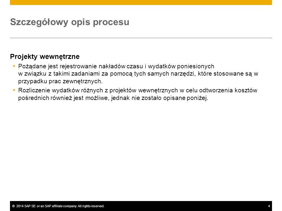 ©2014 SAP SE or an SAP affiliate company. All rights reserved.4 Szczegółowy opis procesu Projekty wewnętrzne  Pożądane jest rejestrowanie nakładów cz